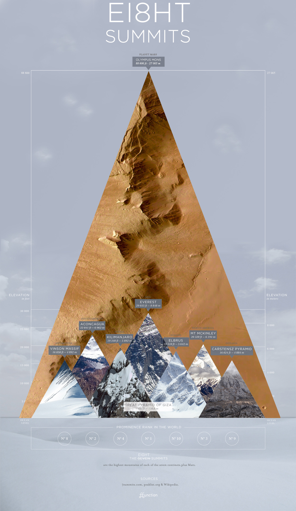 highest mountain in the solar system - photo #2