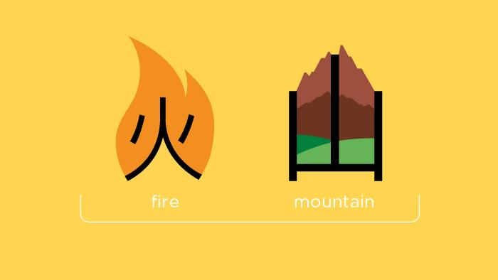 Chineasy_WebV2_Phrases_FIRE_Volcano_BIG